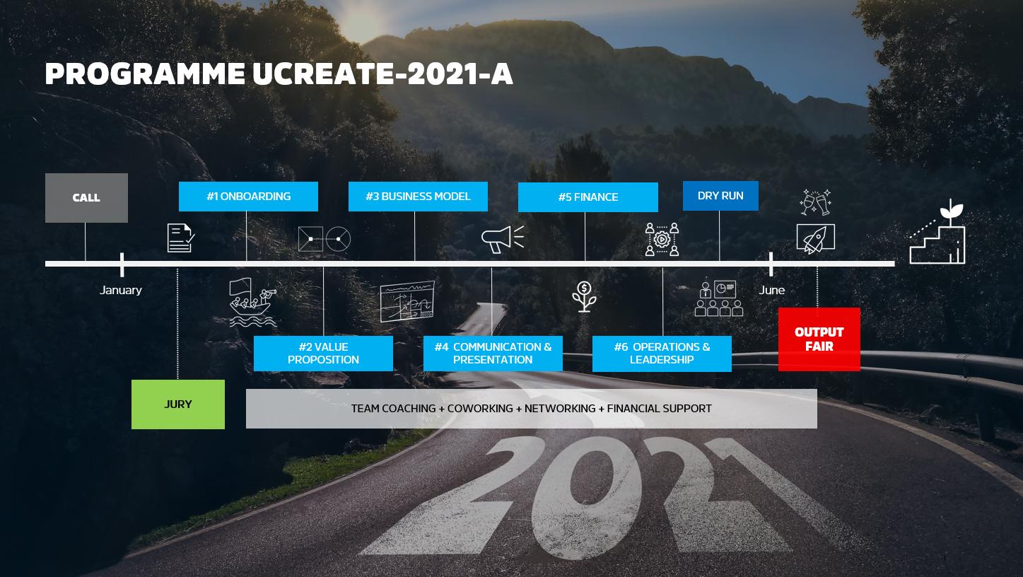 Roadmap UCreate3